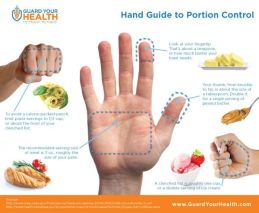 hand-guide-to-portion-control
